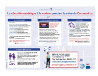 #Répondre Présent Cyber et sécurité numérique
